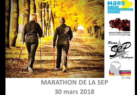 marathon sep handicap